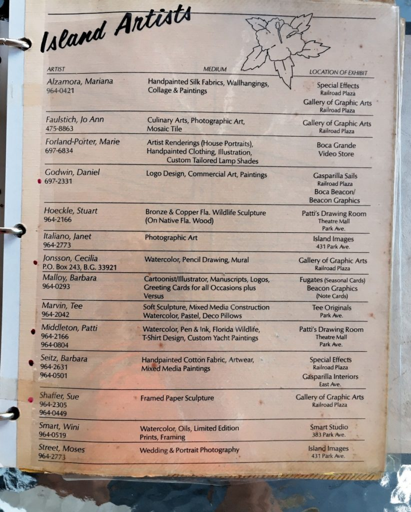 page from the 1987-88 member directory
